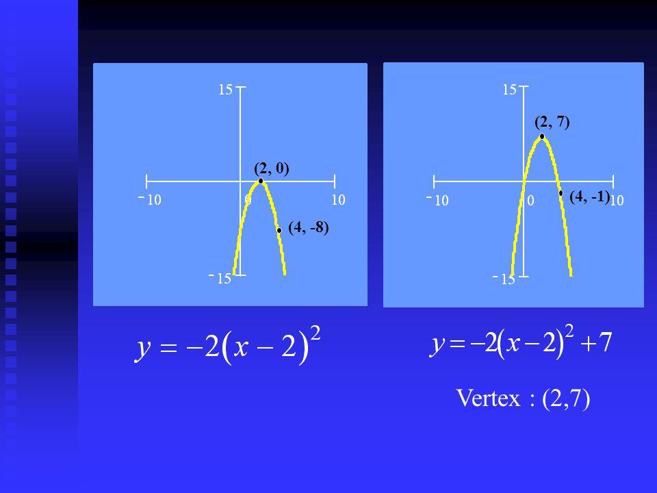 (2, 0) (4, -8) (2, 7) (4, -1) Vertex : (2,7)