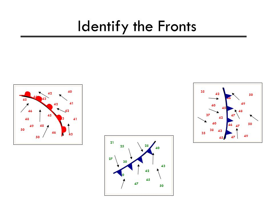 Identify the Fronts 35 37 38 40 43 42 45 46 48 47 49 50 47 50 49 48 46 45 44 43 42 41 40 42 47 45 43 50 28 30 27 25 21