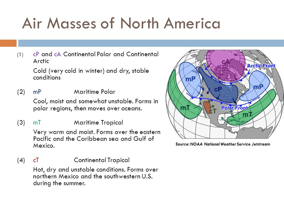 Air Masses of North America (1) cP and cA Continental Polar and Continental Arctic Cold (very cold in winter) and dry, stable conditions (2)mP Maritim