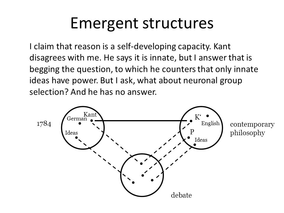 Emergent structures 1784 contemporary philosophy...........