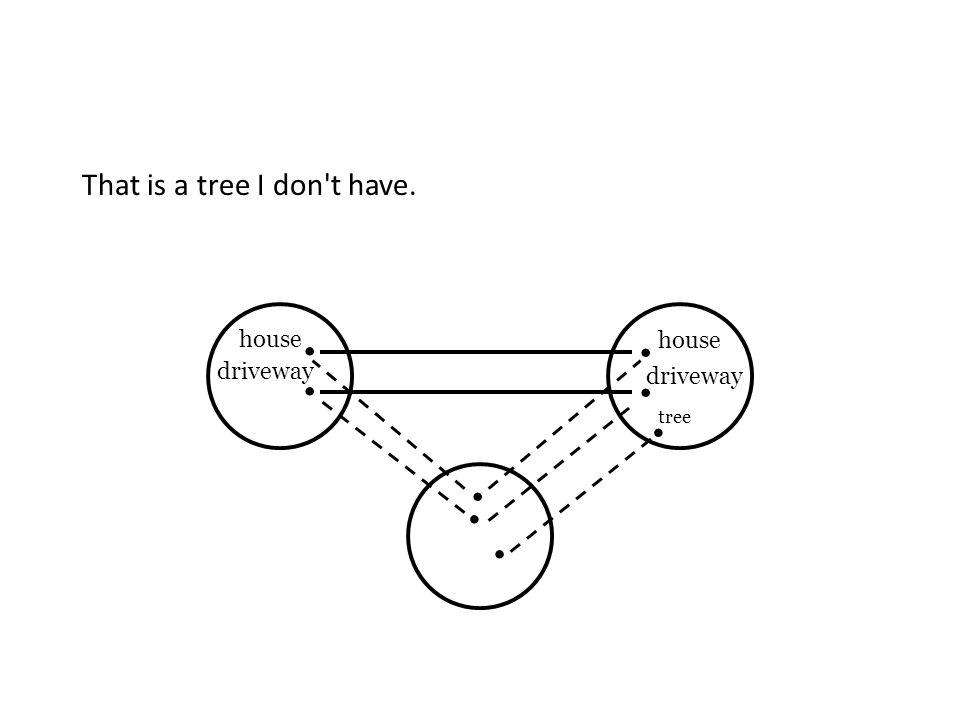 ........ house driveway house driveway tree