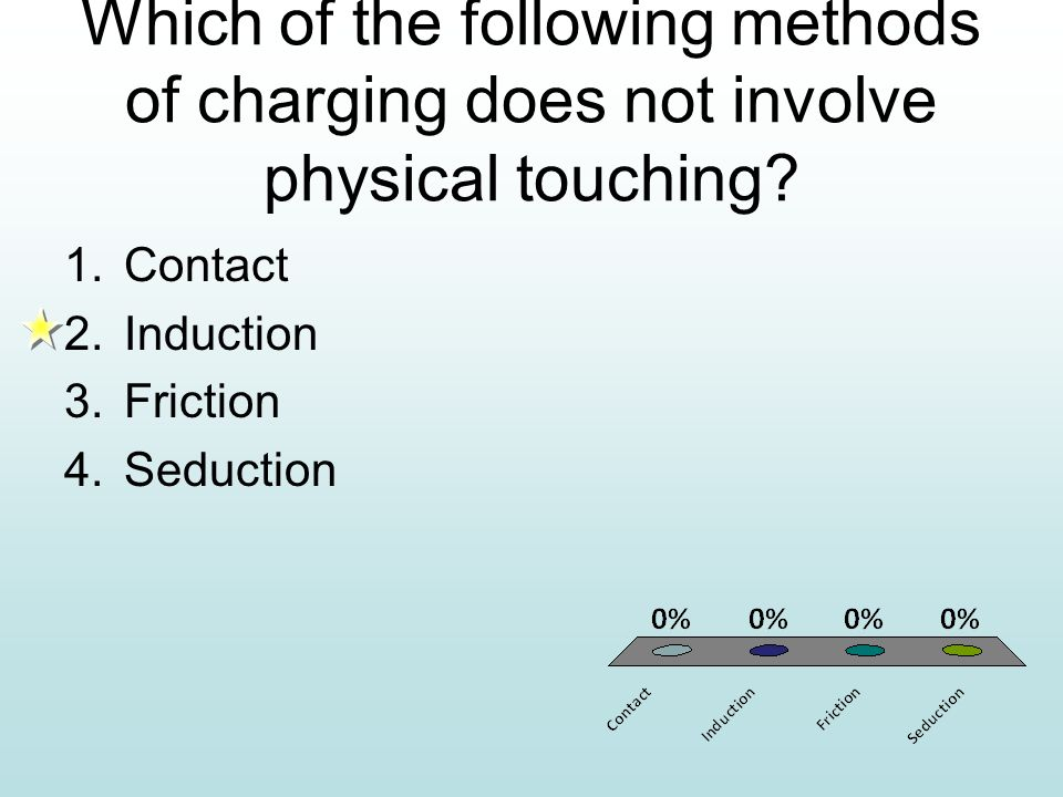 Which of the following methods of charging does not involve physical touching.