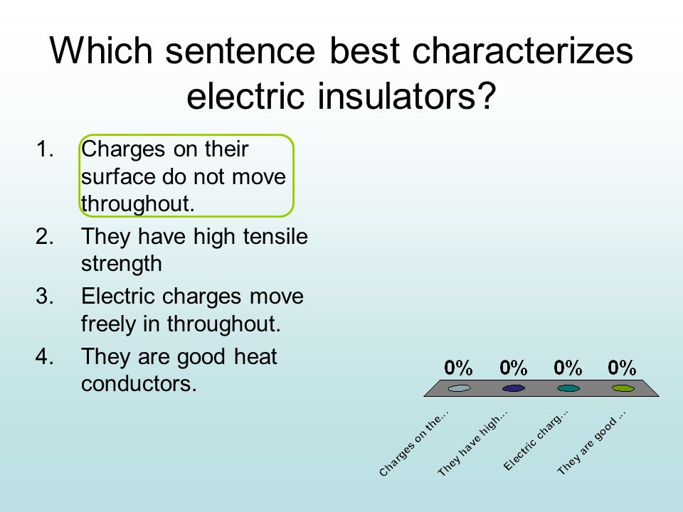Which sentence best characterizes electric insulators.