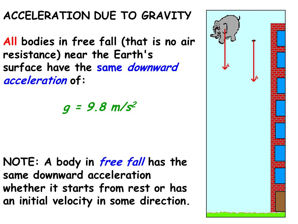 ACCELERATION DUE TO GRAVITY All bodies in free fall (that is no air resistance) near the Earth s surface have the same downward acceleration of: g = 9.8 m/s 2 NOTE: A body in free fall has the same downward acceleration whether it starts from rest or has an initial velocity in some direction.