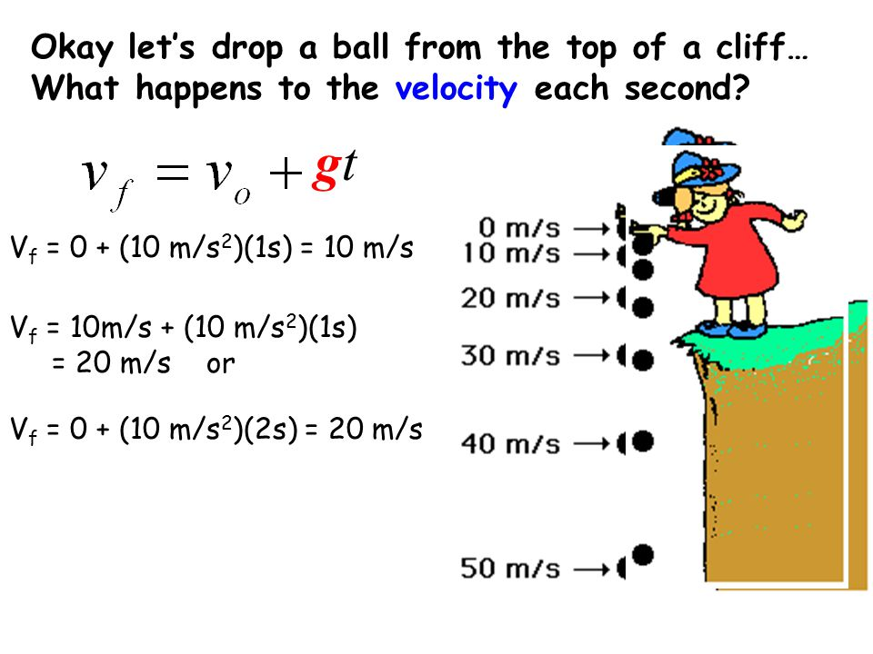 What happens to the distance traveled each second.
