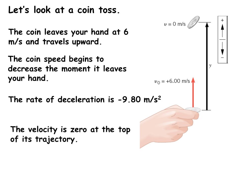 Let's look at a coin toss. The coin leaves your hand at 6 m/s and travels upward.