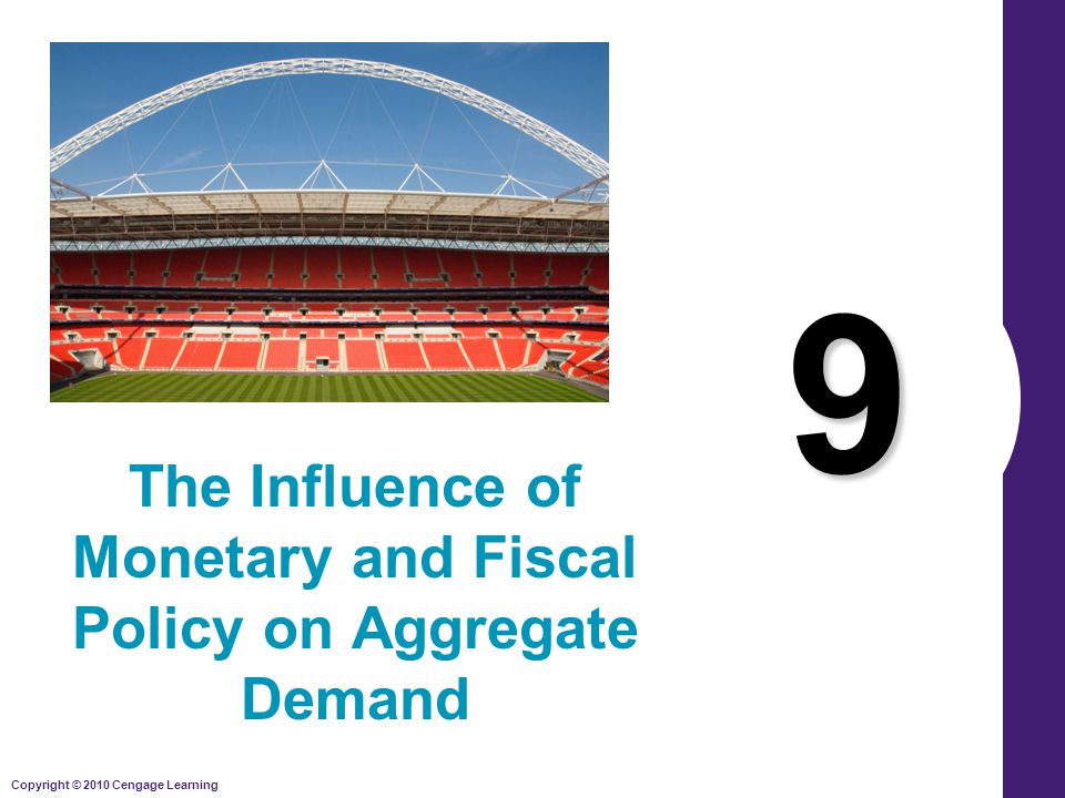 Copyright © 2010 Cengage Learning 9 The Influence of Monetary and Fiscal Policy on Aggregate Demand