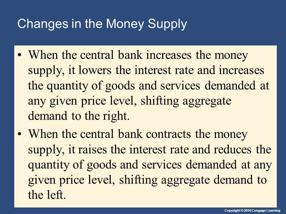 Copyright © 2010 Cengage Learning Changes in the Money Supply When the central bank increases the money supply, it lowers the interest rate and increases the quantity of goods and services demanded at any given price level, shifting aggregate demand to the right.