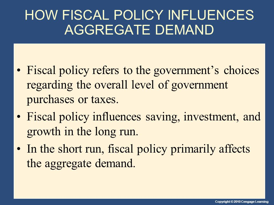 Copyright © 2010 Cengage Learning HOW FISCAL POLICY INFLUENCES AGGREGATE DEMAND Fiscal policy refers to the government's choices regarding the overall level of government purchases or taxes.