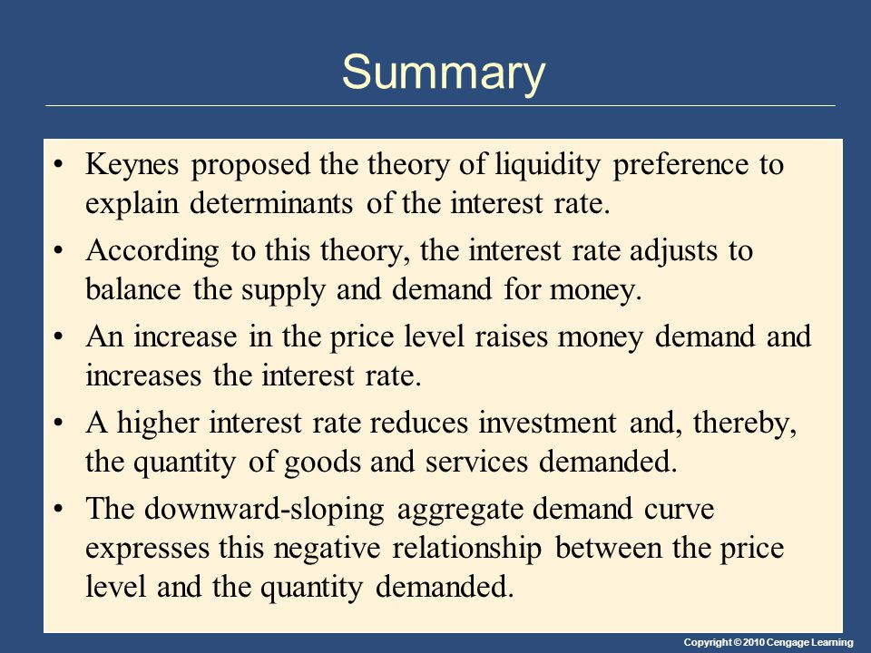 Copyright © 2010 Cengage Learning Summary Keynes proposed the theory of liquidity preference to explain determinants of the interest rate.
