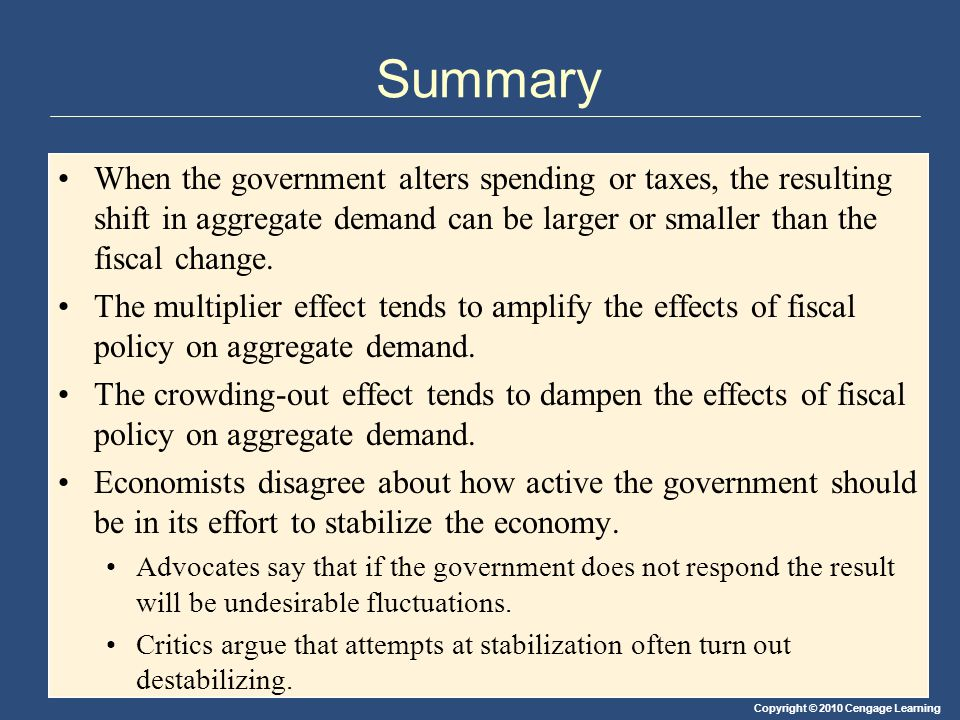 Copyright © 2010 Cengage Learning Summary When the government alters spending or taxes, the resulting shift in aggregate demand can be larger or smaller than the fiscal change.