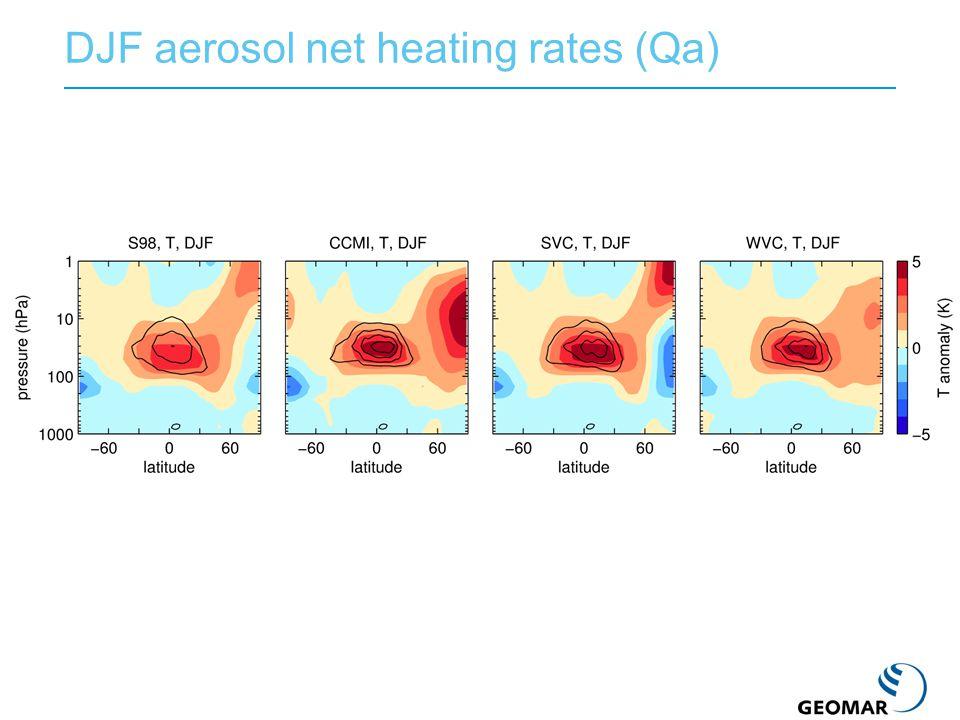 DJF aerosol net heating rates (Qa)