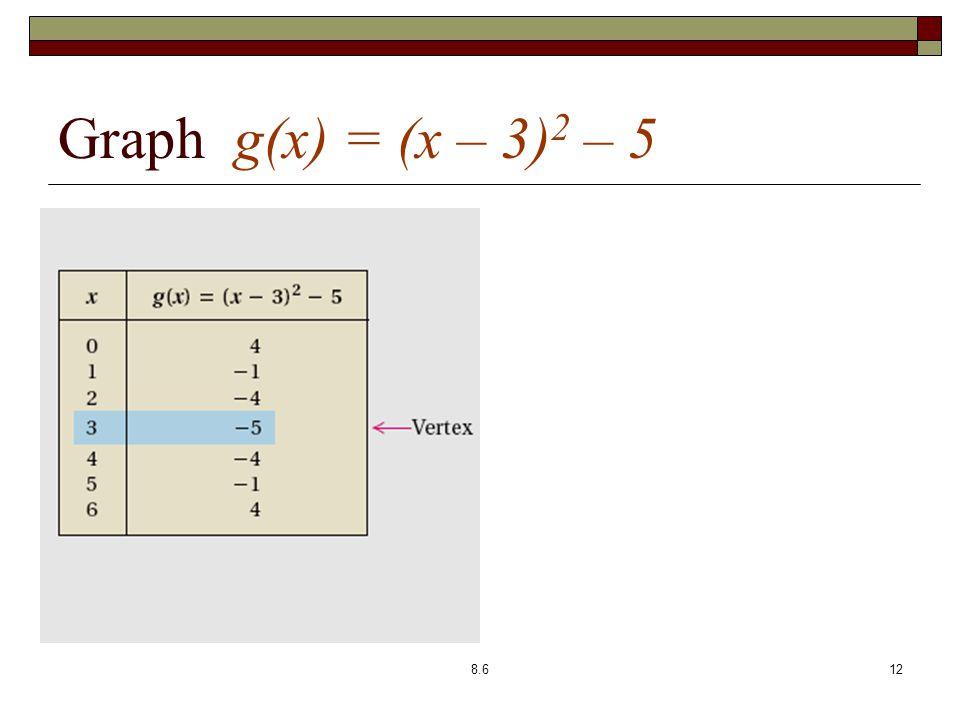 Graph g(x) = (x – 3) 2 – 5 8.612
