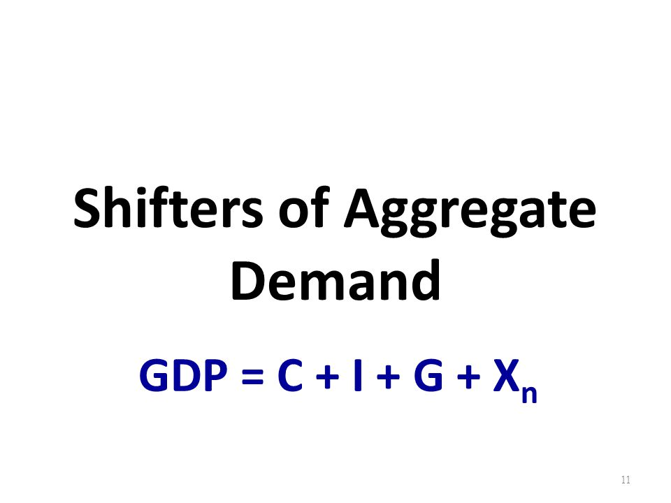Shifters of Aggregate Demand GDP = C + I + G + X n 11