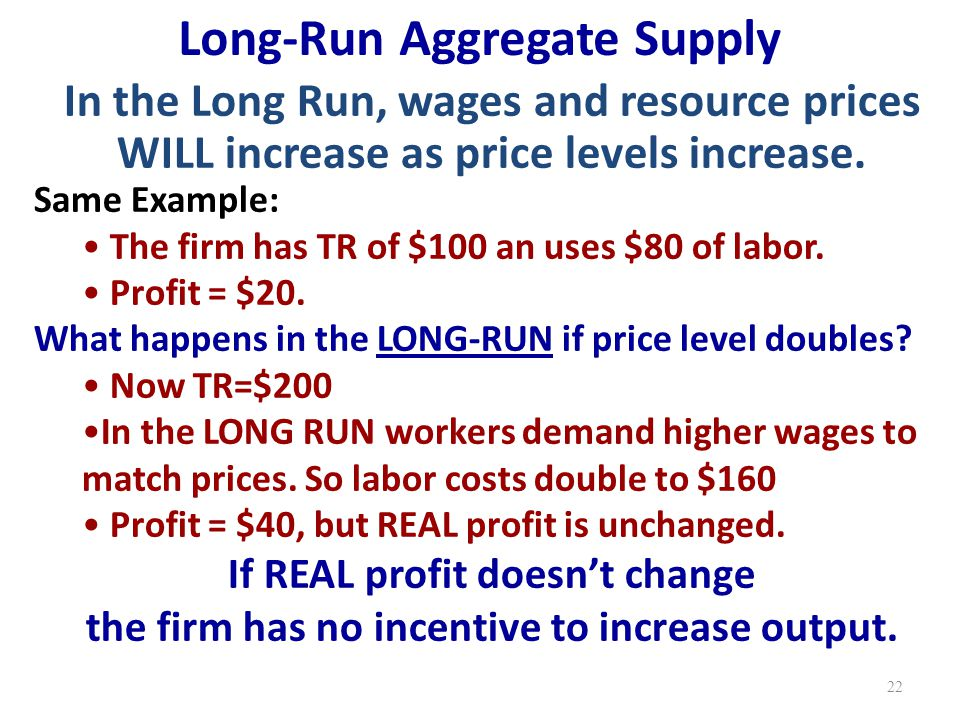 Long-Run Aggregate Supply In the Long Run, wages and resource prices WILL increase as price levels increase.