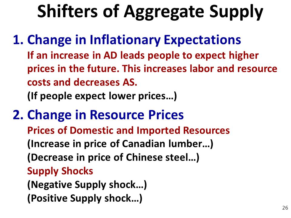 Shifters of Aggregate Supply 1.Change in Inflationary Expectations If an increase in AD leads people to expect higher prices in the future.