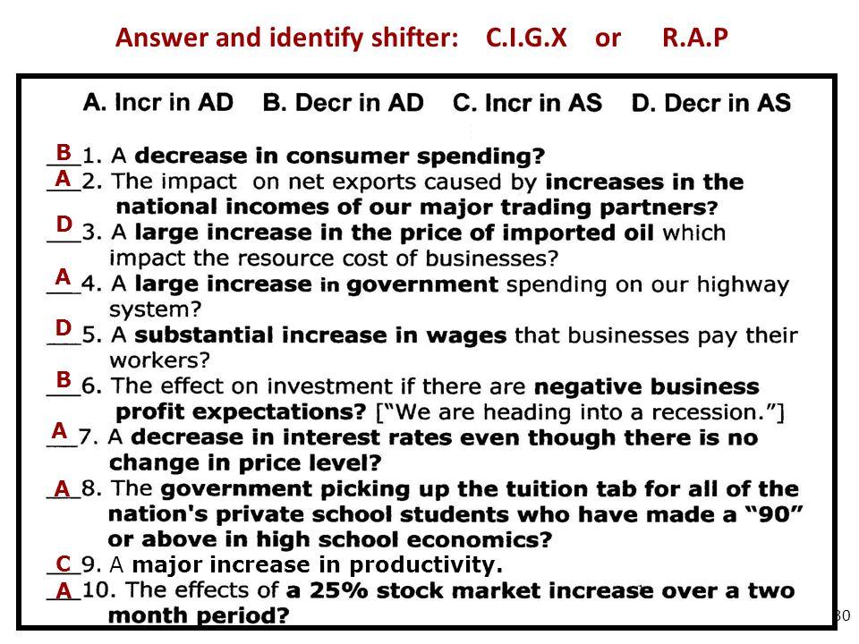 B A D A D B A A C A major increase in productivity.