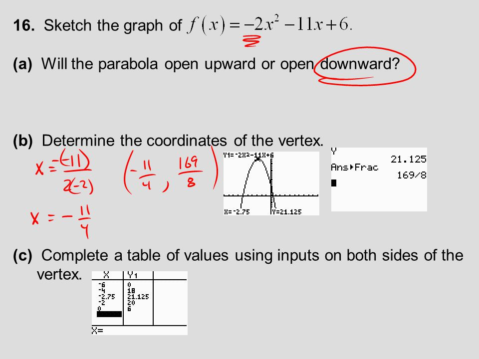 16.Sketch the graph of (d) Determine the intercepts of the graph of this function.