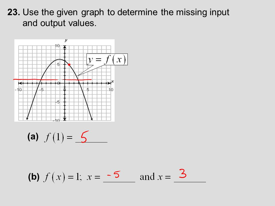 24. Use the function to determine the missing input and output values. (a) (b)