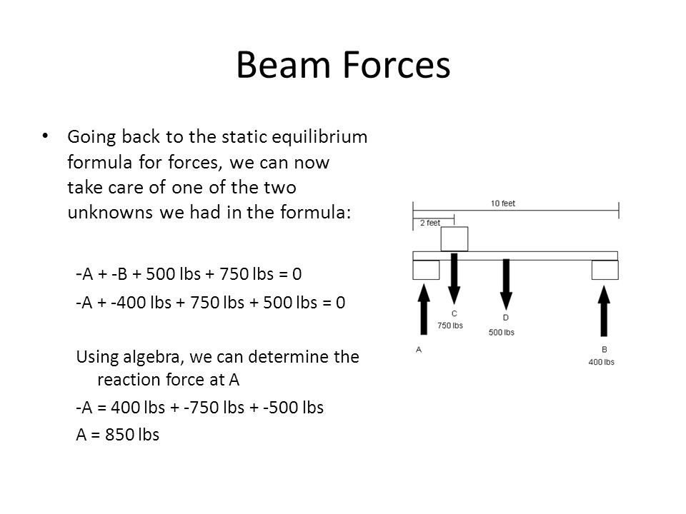 Beam Forces Going back to the static equilibrium formula for forces, we can now take care of one of the two unknowns we had in the formula: - A + -B + 500 lbs + 750 lbs = 0 -A + -400 lbs + 750 lbs + 500 lbs = 0 Using algebra, we can determine the reaction force at A -A = 400 lbs + -750 lbs + -500 lbs A = 850 lbs
