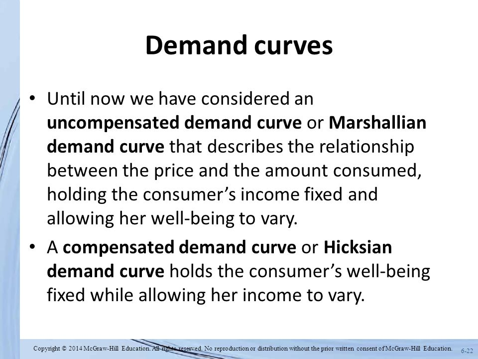 6-22 Demand curves Until now we have considered an uncompensated demand curve or Marshallian demand curve that describes the relationship between the price and the amount consumed, holding the consumer's income fixed and allowing her well-being to vary.