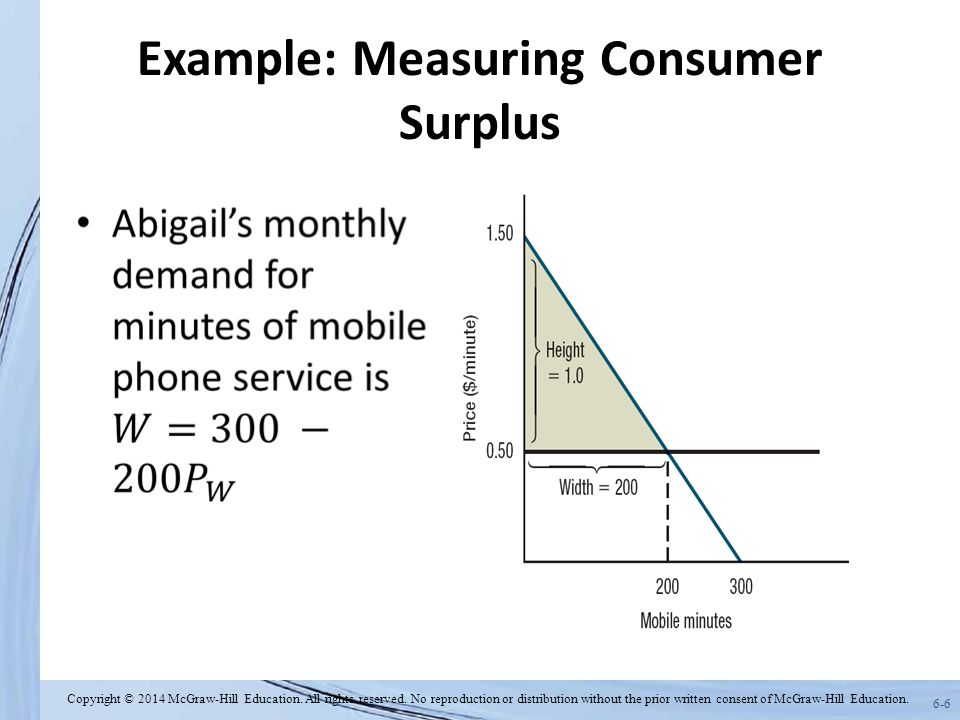 6-6 Example: Measuring Consumer Surplus Copyright © 2014 McGraw-Hill Education.