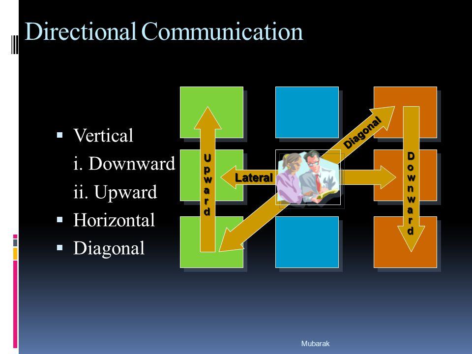 Directional Communication  Vertical i. Downward ii.