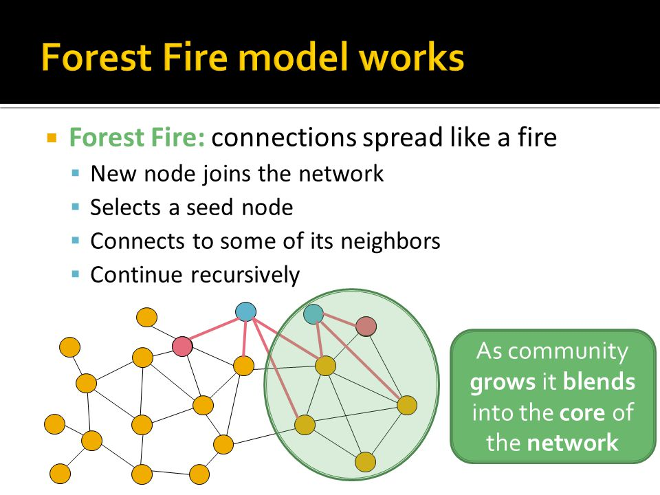  Forest Fire: connections spread like a fire  New node joins the network  Selects a seed node  Connects to some of its neighbors  Continue recursively As community grows it blends into the core of the network
