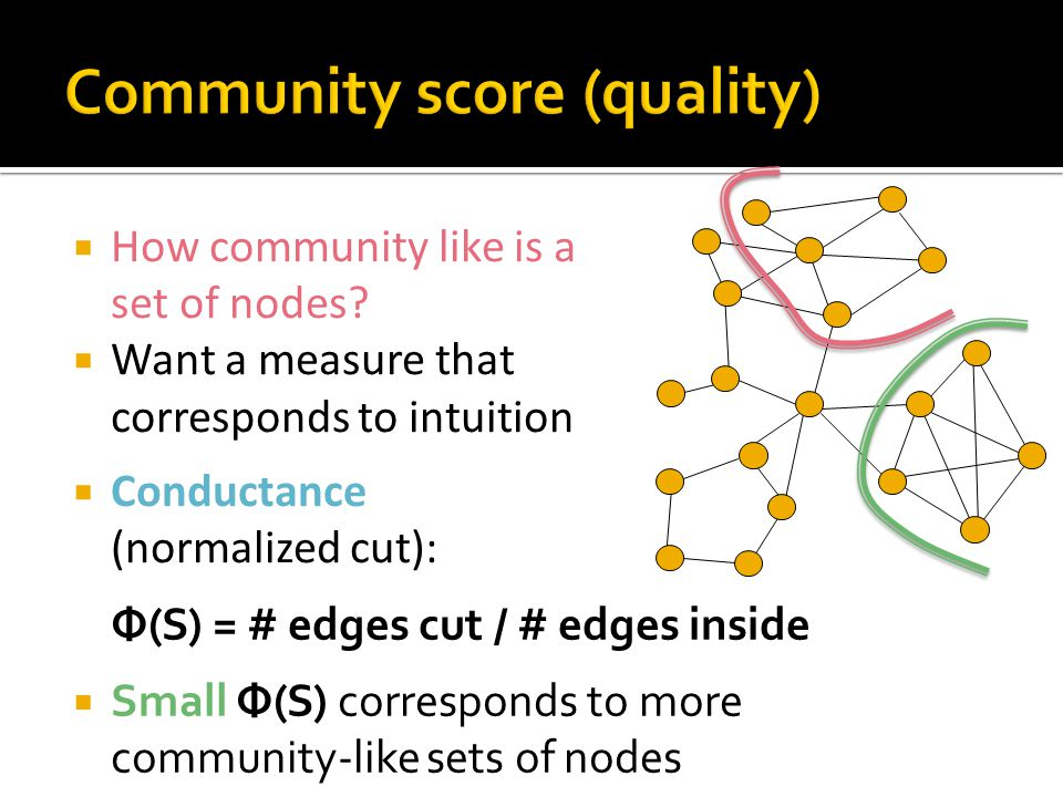  How community like is a set of nodes.