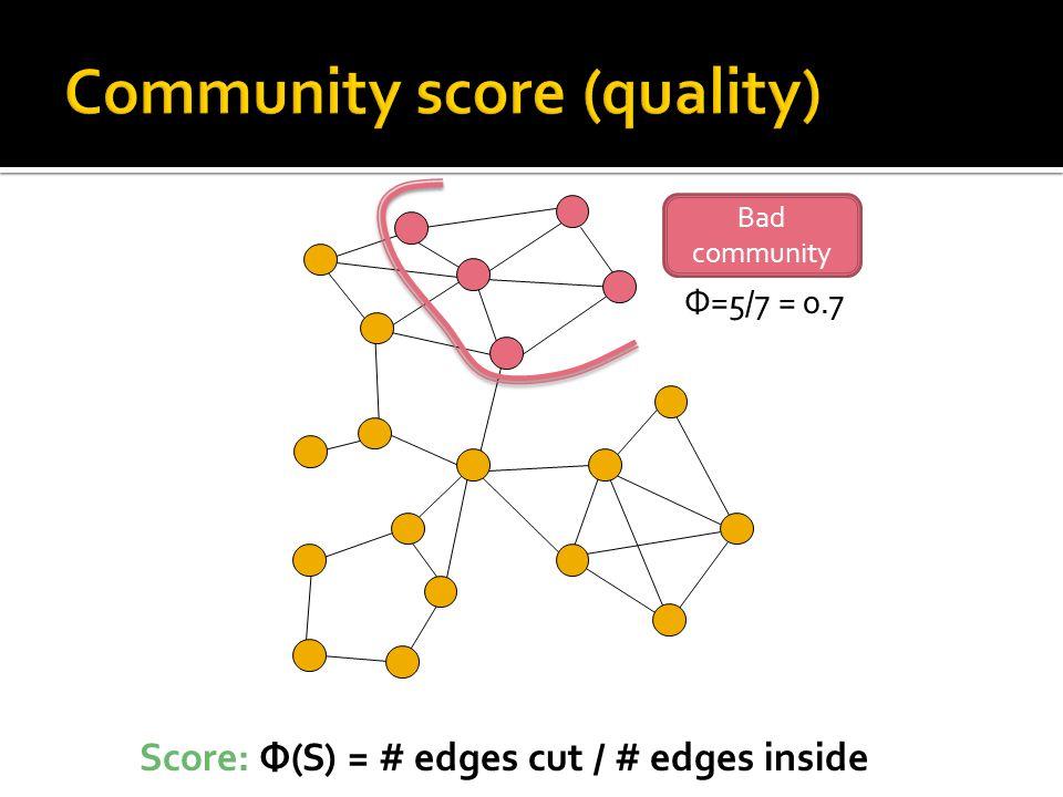 Bad community Φ=5/7 = 0.7