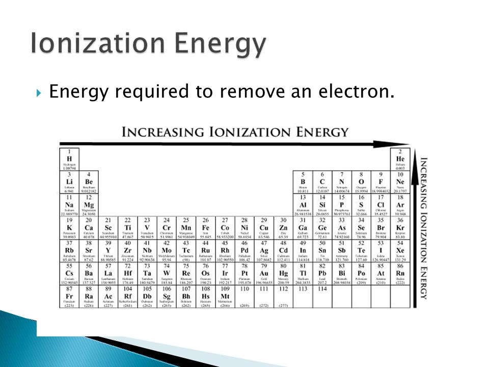  Energy required to remove an electron.