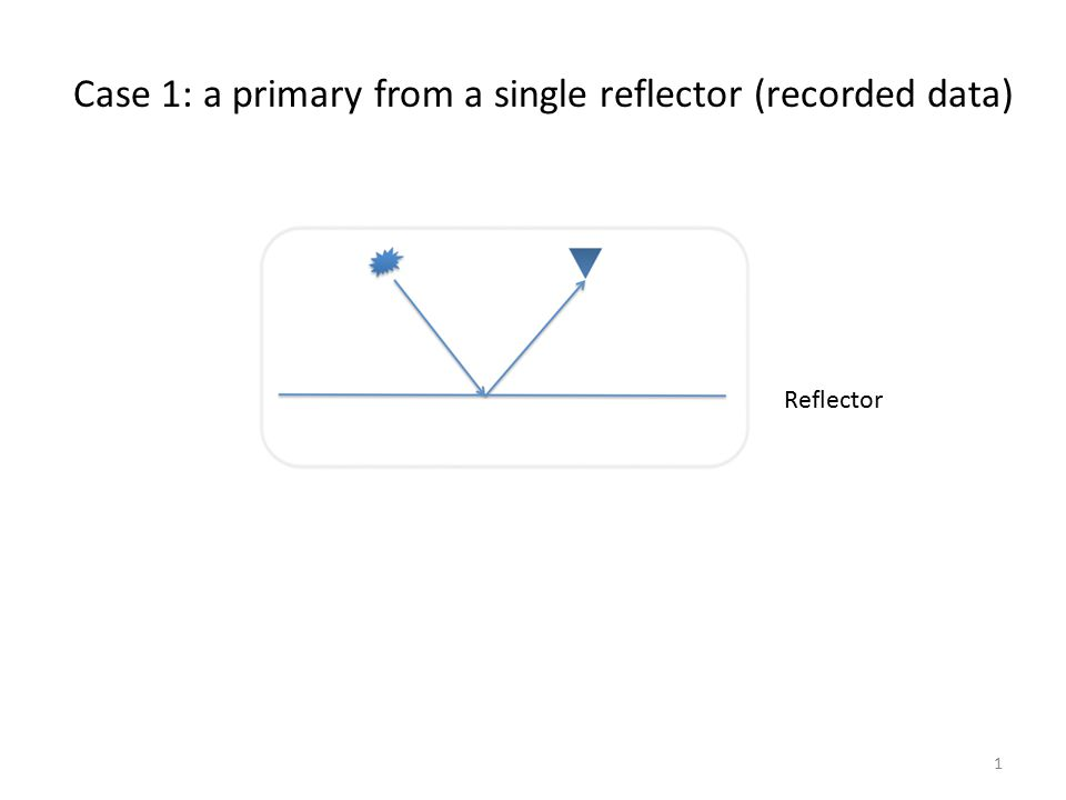 Case 1: a primary from a single reflector (recorded data) 1 Reflector