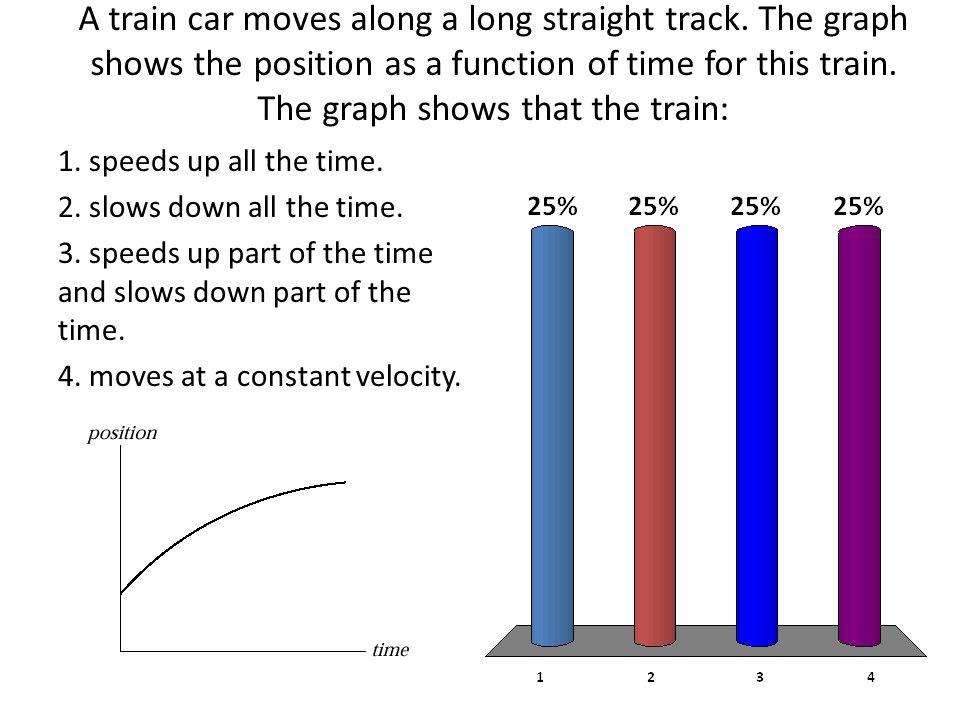 A train car moves along a long straight track.