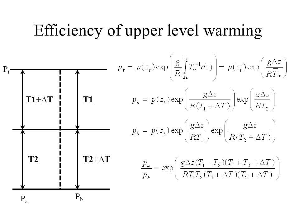 Efficiency of upper level warming T1+∆T T2 T1 T2+∆T PaPa PbPb PtPt