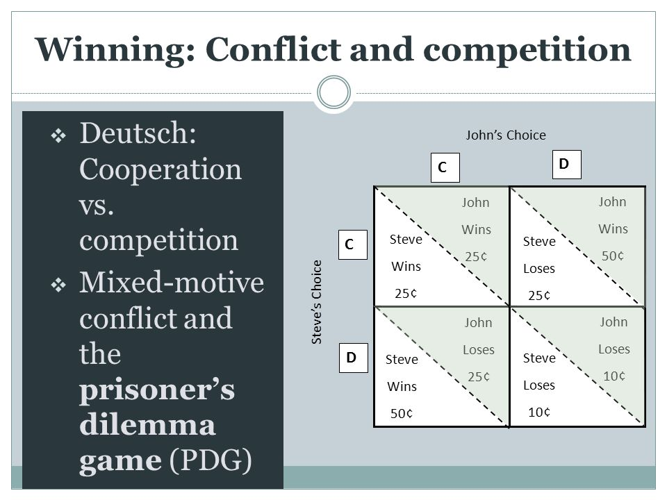 Winning: Conflict and competition  Deutsch: Cooperation vs. competition  Mixed-motive conflict and the prisoner's dilemma game (PDG) John Wins 25¢ J