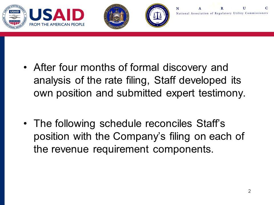 3 Consolidated Edison Company of New York, Inc Revenue Requirement Reconciliation Company Request vs.