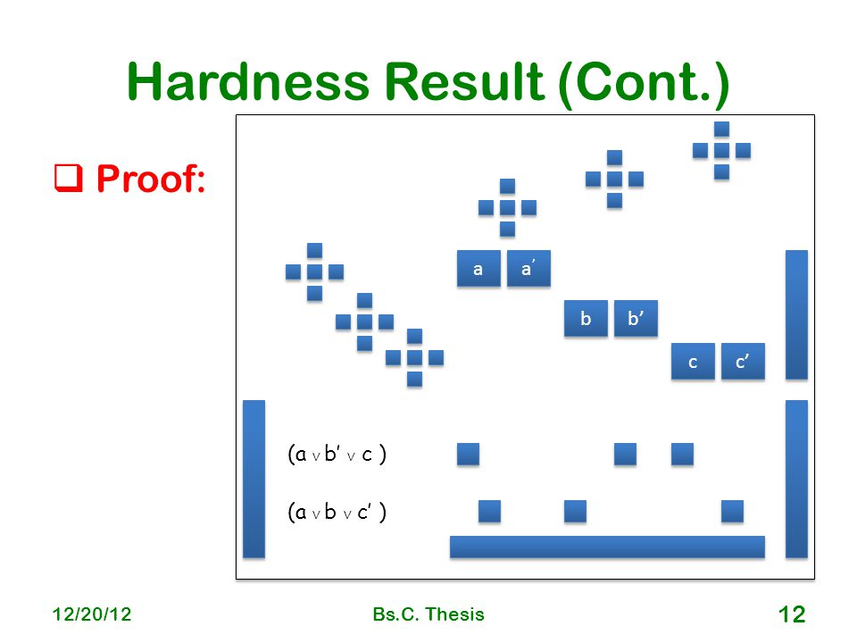 Hardness Result (Cont.)  Proof: 12/20/12Bs.C.