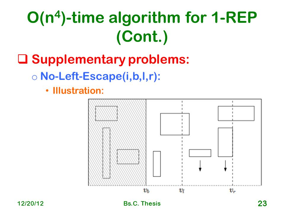 O(n 4 )-time algorithm for 1-REP (Cont.)  Supplementary problems: o No-Left-Escape(i,b,l,r): Illustration: 12/20/12Bs.C.