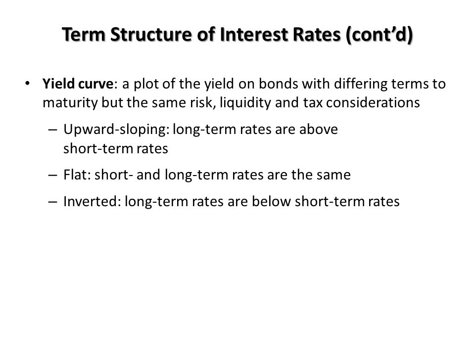 Term Structure of Interest Rates (cont'd) Yield curve: a plot of the yield on bonds with differing terms to maturity but the same risk, liquidity and