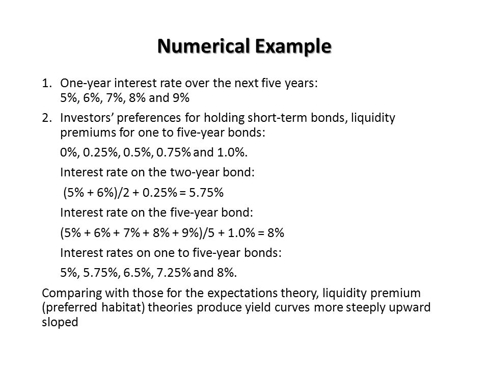 Numerical Example 1.One-year interest rate over the next five years: 5%, 6%, 7%, 8% and 9% 2.Investors' preferences for holding short-term bonds, liqu