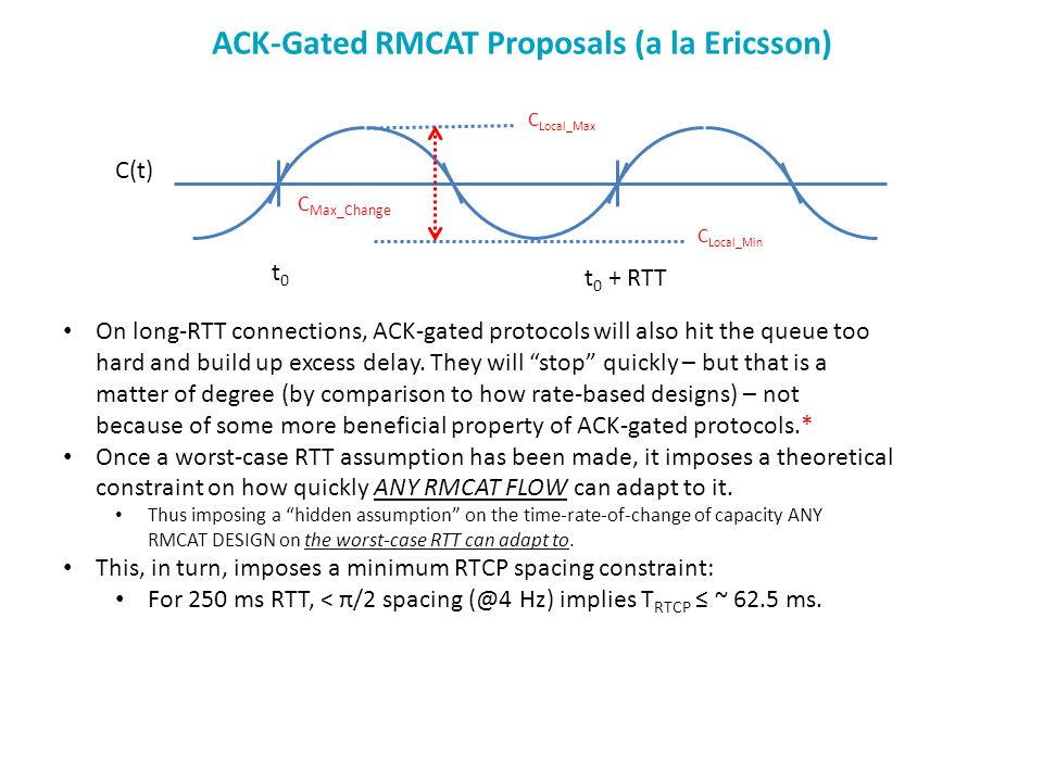 ACK-Gated RMCAT Proposals (a la Ericsson) t0t0 t 0 + RTT C(t) C Local_Max C Max_Change C Local_Min On long-RTT connections, ACK-gated protocols will also hit the queue too hard and build up excess delay.