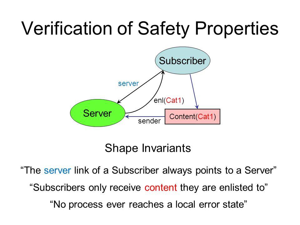 """Server Subscriber server enl(Cat1) Content(Cat1) sender """"The server link of a Subscriber always points to a Server"""" """"Subscribers only receive content"""