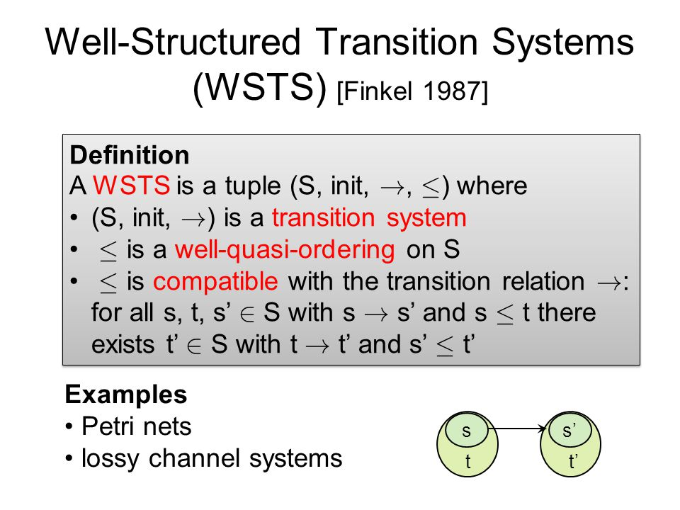 Well-Structured Transition Systems (WSTS) [Finkel 1987] Definition A WSTS is a tuple (S, init, !, · ) where (S, init, .