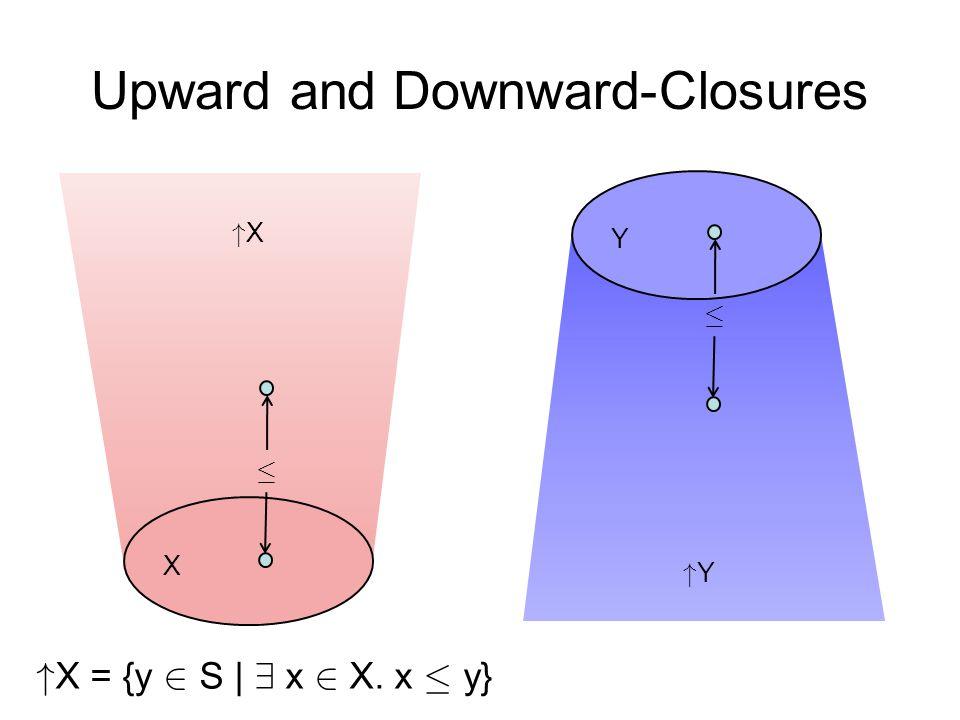 Upward and Downward-Closures