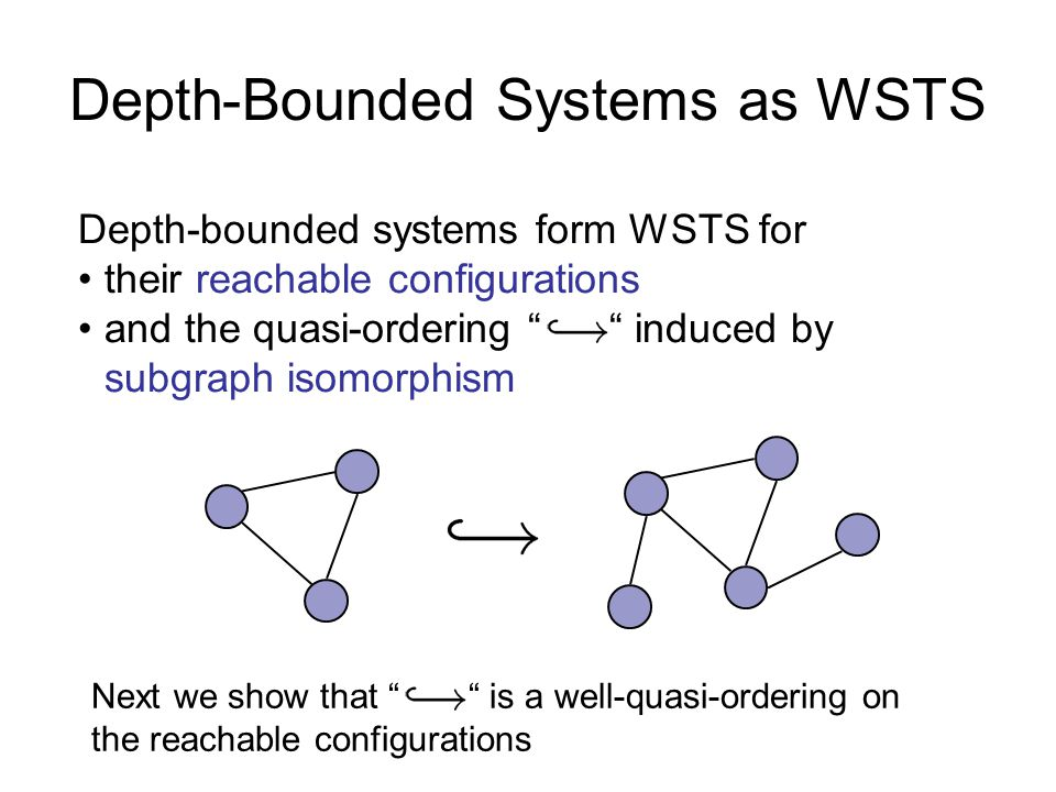 Depth-Bounded Systems as WSTS Depth-bounded systems form WSTS for their reachable configurations and the quasi-ordering induced by subgraph isomorphism Next we show that is a well-quasi-ordering on the reachable configurations