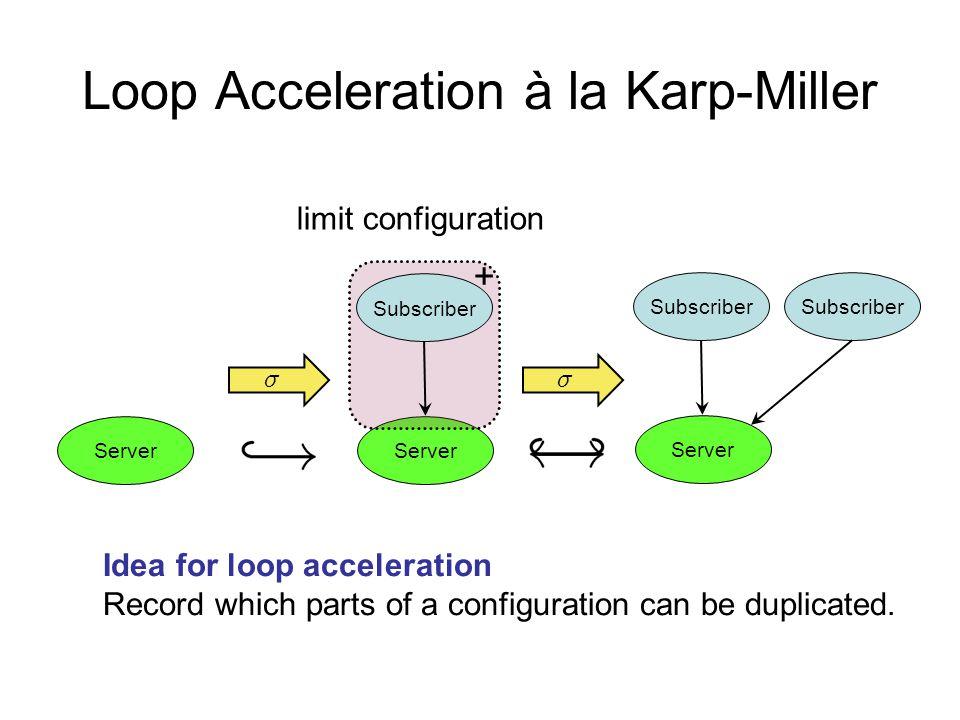 Server Loop Acceleration à la Karp-Miller Server Subscriber Server ¾¾ + limit configuration Idea for loop acceleration Record which parts of a configu