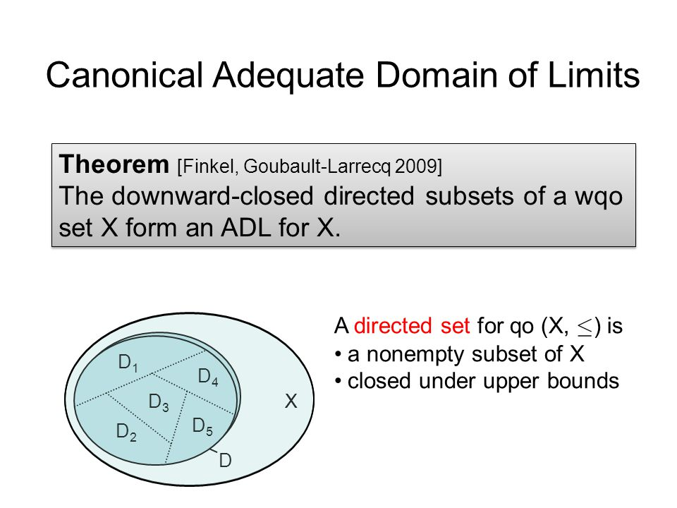 Theorem [Finkel, Goubault-Larrecq 2009] The downward-closed directed subsets of a wqo set X form an ADL for X.