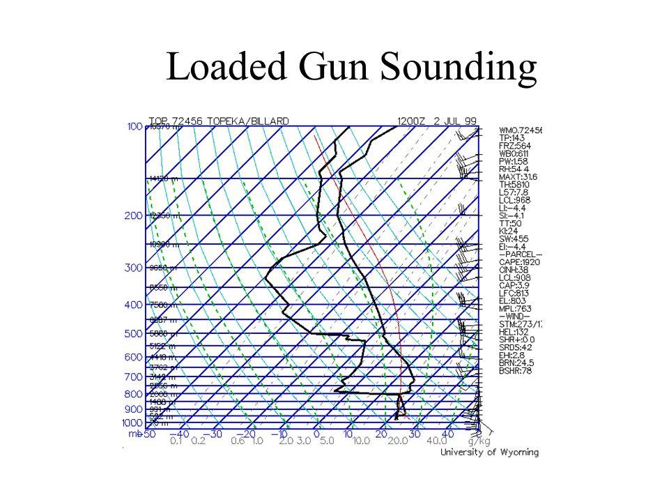 Loaded Gun Sounding