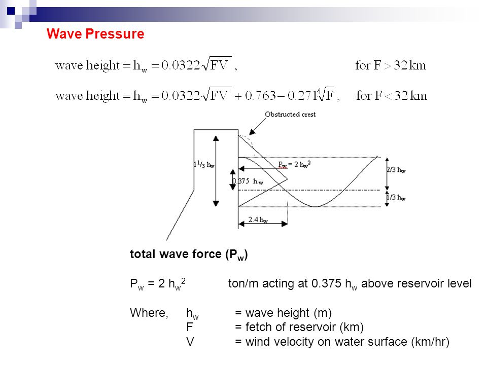 Wave Pressure total wave force (P w ) P w = 2 h w 2 ton/m acting at 0.375 h w above reservoir level Where,h w = wave height (m) F= fetch of reservoir