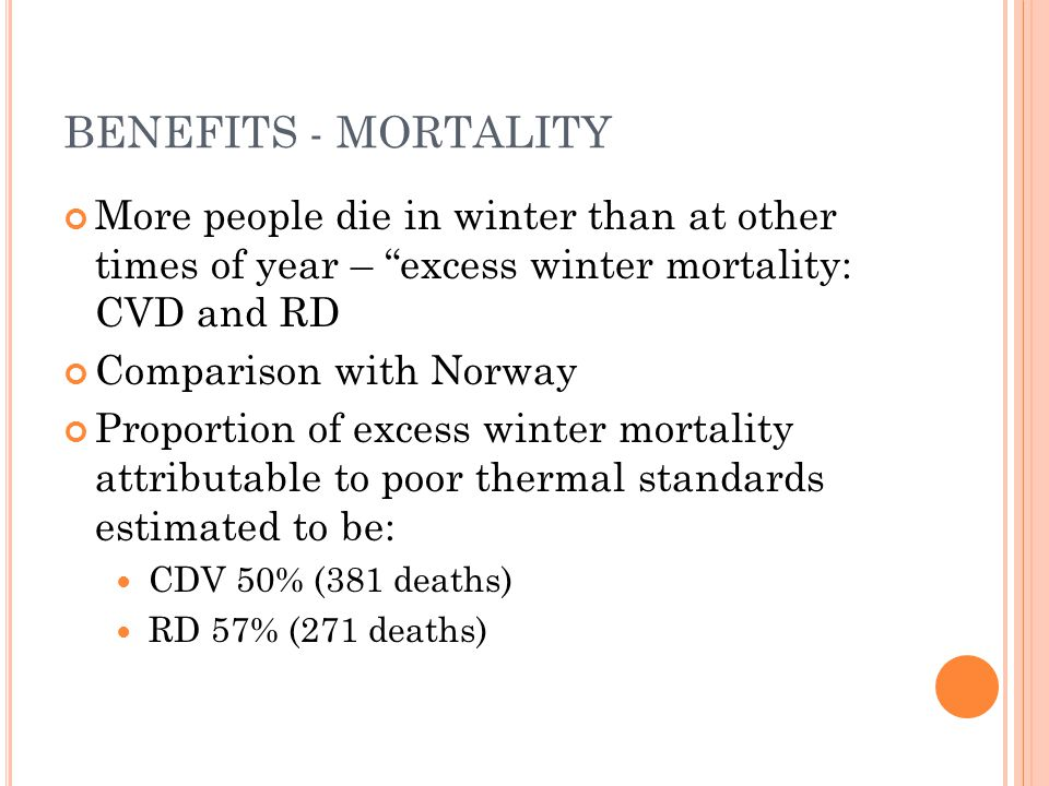 "BENEFITS - MORTALITY More people die in winter than at other times of year – ""excess winter mortality: CVD and RD Comparison with Norway Proportion of"